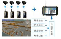 与北斗、GPS相比室内定位背后的微惯导技术有何不同?