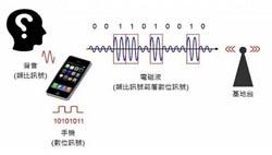盘点通信系统中的射频技术,让你一次就看懂!