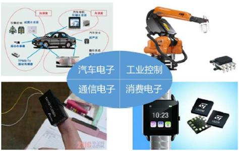 图解中国传感器行业市场现状及运行态势