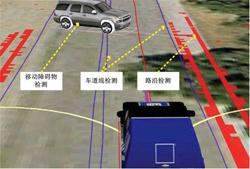 自动驾驶六大潜在突破点:传感器/车辆系统集成/V2X等