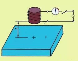 传感器知识大讲堂之电涡流传感器