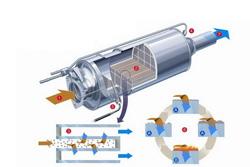 传感器知识大讲堂之氧传感器