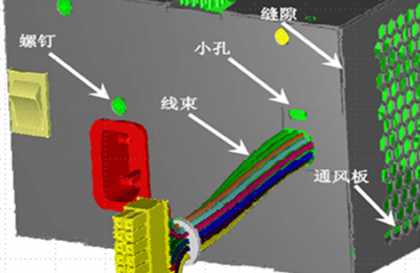 电磁兼容分层与综合设计法