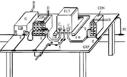 电磁兼容微讲堂之振铃波标准解读与交流