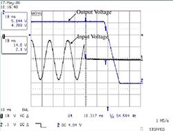 开关电源32个测试项:测试所需工具、测试方法、波形