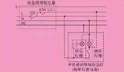 火灾应急照明的设计及6种控制方式