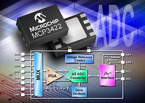 高速实时数字信号处理硬件技术发展概述