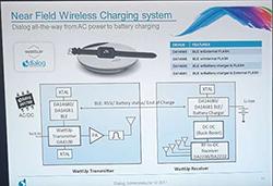 八个问题认识RF无线充电