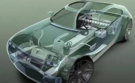 值得收藏!45家新能源车用电机供应商名录大全