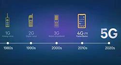 从电报到5G 从甚低频到太赫兹 细数无线电频谱发展史。