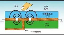 传感器大讲堂之电容传感器