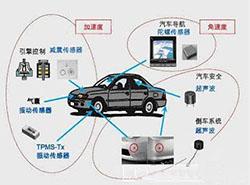 汽车传感器原理及应用