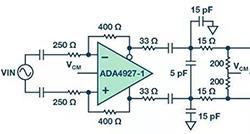 相得益彰,说的就是『ADC+驱动器』这个组合