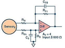 高速模数转换器精度透视(第三部分)
