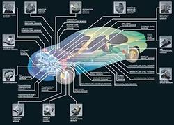 汽车中的传感器综述