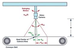 利用MEMS陀螺仪实现低噪声反馈控制设计