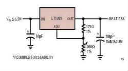 五大主流线性稳压器如何选择?