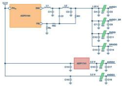 如何利用开关稳压器为GSPS ADC 供电