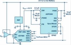 在功耗敏感型应用中利用高效率 超低功耗开关稳压器为精密SAR ADC供电