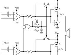 如何使D类放大器的EMI降至最低