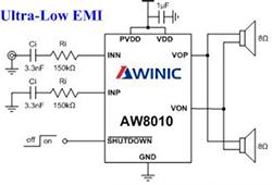 降低EMI影响,手机D类放大器怎么设计?