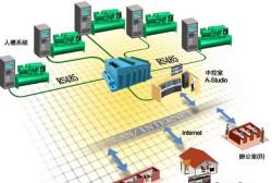 智能传感器、现场总线与FCS解析