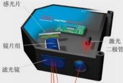 器件选择:如何选择激光位移传感器?
