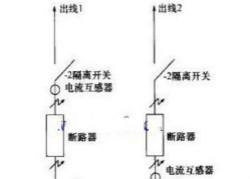 技术对比:电流互感器不同出线方式的差异化