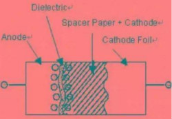 铝电解电容为什么不能承受反向电压?