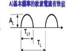 纹波电流到底为何物?铝电解电容的纹波电流如何计算?
