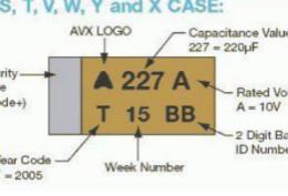 詳解貼片钽電容原理、封裝及規格