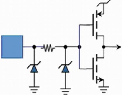 电子产品的静电放电保护(二)