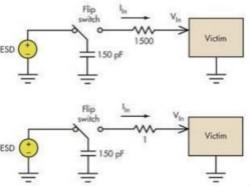 元器件静电放电损伤及防护