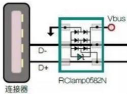 如何有效防护静电放电?