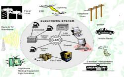 靜電放電干擾及其抑制