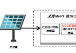 提高太阳能逆变器设计的效率