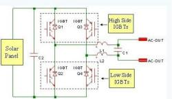如何正确地为太阳能逆变器应用选择IGBT