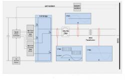 技术解析:数字隔离技术提高太阳能逆变器可靠性