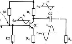 如何選取共射極放大電路三極管各參數?