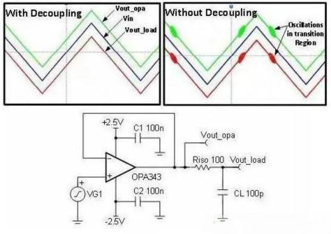 去耦电容器的作用分析