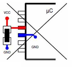 第三讲 PCB的EMC布线技术和去耦电容走线实例分析
