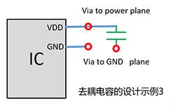 去耦电容(decoupling capacitors)如何摆放设计?