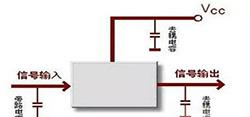 详解滤波电容、去耦电容、旁路电容的作用