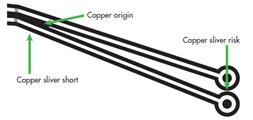 成功设计印制电路板的七大技术要素