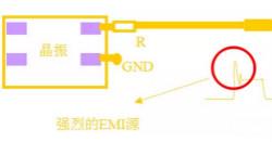 印制电路板的电磁兼容性设计总结