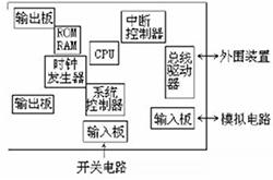 高速印制电路板的EMC设计
