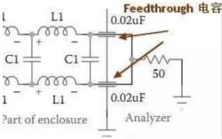 超详细:共模电感及滤波器的设计分析