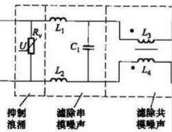 共模电感与Y电容到底应该怎么组合成滤波器?