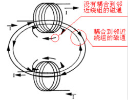 共模电感差模分量计算