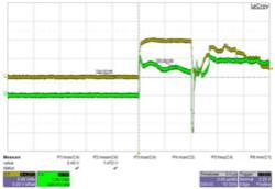 稳健的汽车40V功率MOSFET提高汽车安全性